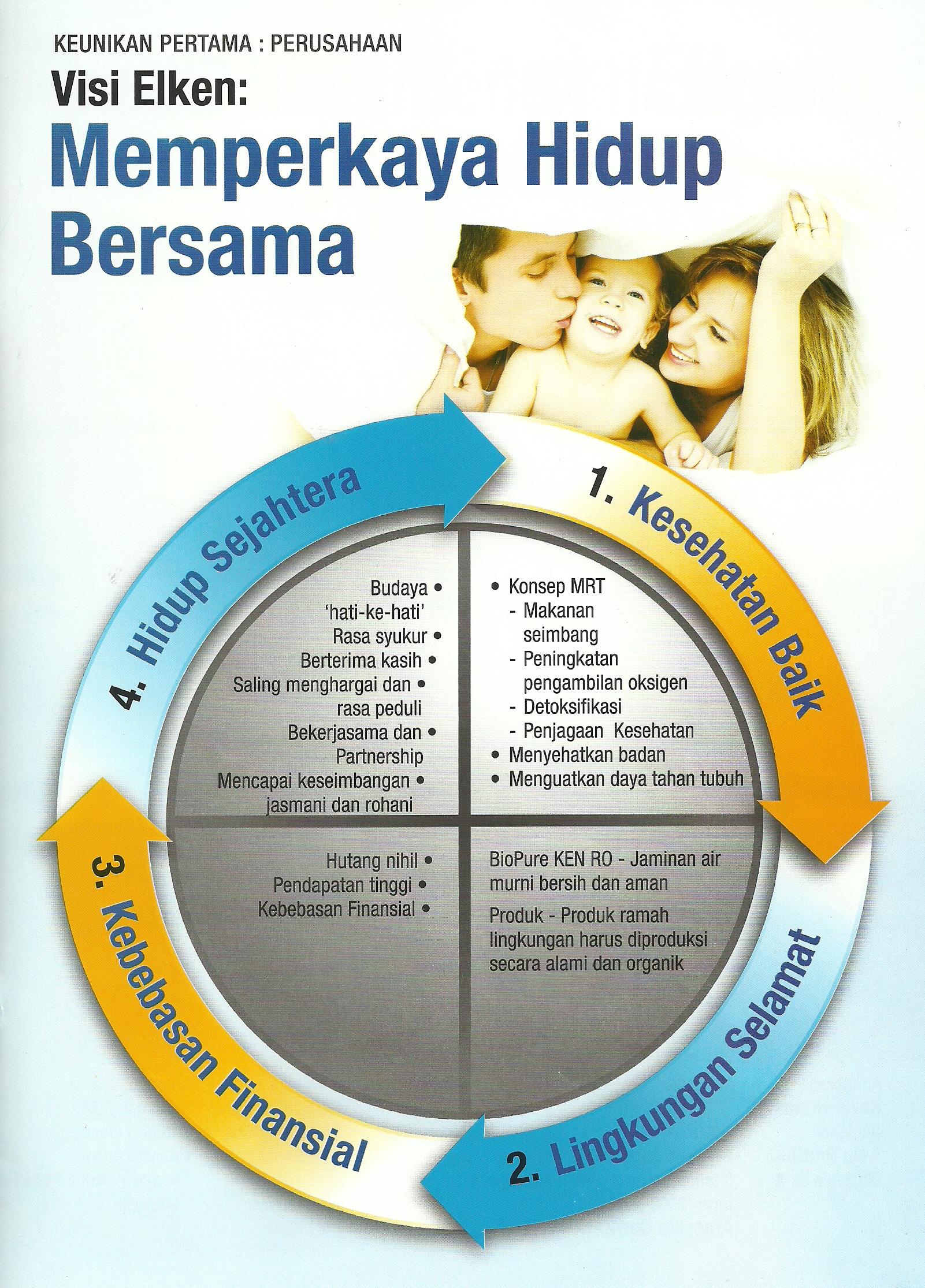 Jadikanlah PT Elken International Indonesia pilihan untuk ...